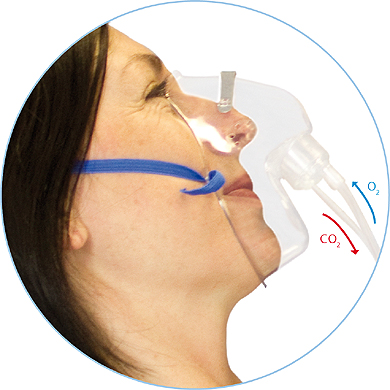 FLEXICARE DUAL CAPNOGRAPHY MASK